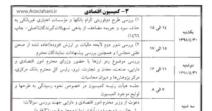 چشم انداز رمزارزها و قانونی شدن ارزهای دیجیتال در مجلس ایران